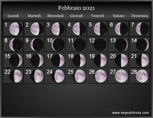 Fasi lunari Ekadashi Febbraio 2021