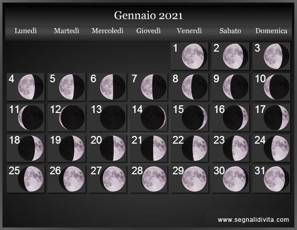 Fasi lunari Ekadashi Gennaio 2021
