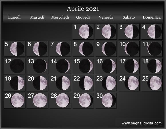 Fasi lunari Ekadashi Aprile 2021