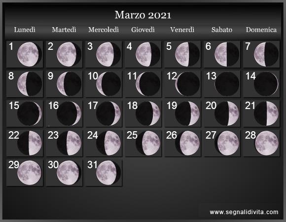Fasi lunari Ekadashi Marzo 2021