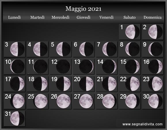 Fasi lunari Ekadashi Maggio 2021