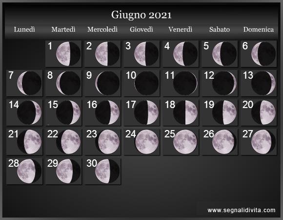Fasi lunari Ekadashi Giugno 2021