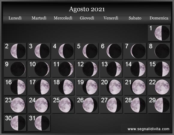 Fasi lunari Ekadashi Agosto 2021